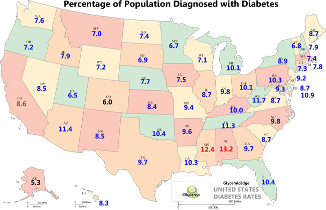 diabetes rates and statistics USA